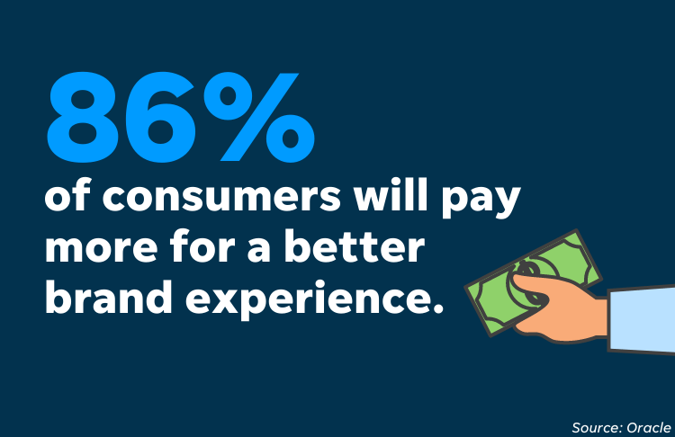 Customer service should definitely be part of your 2021 marketing strategy and is a great small business marketing resolution.