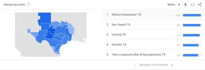 Screenshot of Google trends by metro.