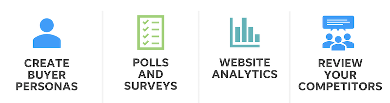 Chart to determine your audience - LOCALiQ