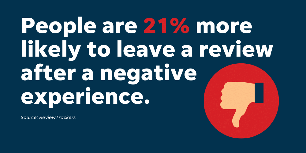A good business reputation helps you offset the influence of negative reviews online.