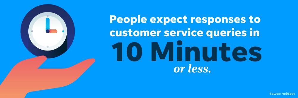 Customers expect quick responses from all businesses - and healthcare brands are no exception.