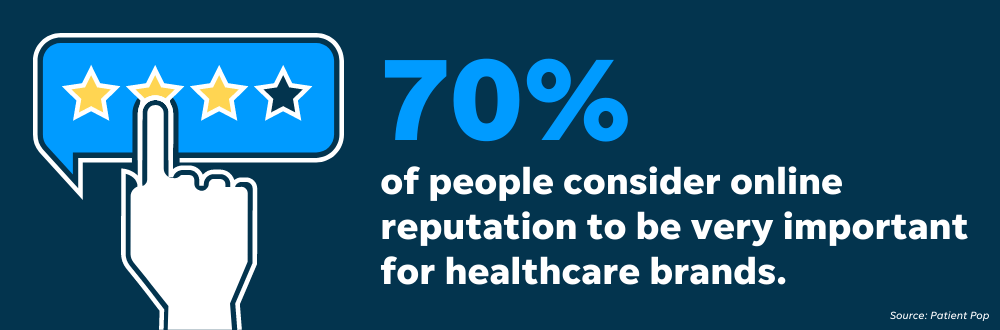 Online reputation is very important to healthcare consumers, and web chat can help you build a positive brand reputation.