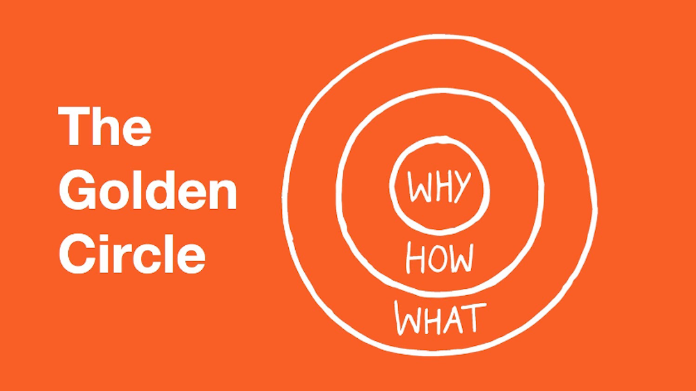 One way to write your company mission statement is to use Simon Sinek's Golden Circle method.