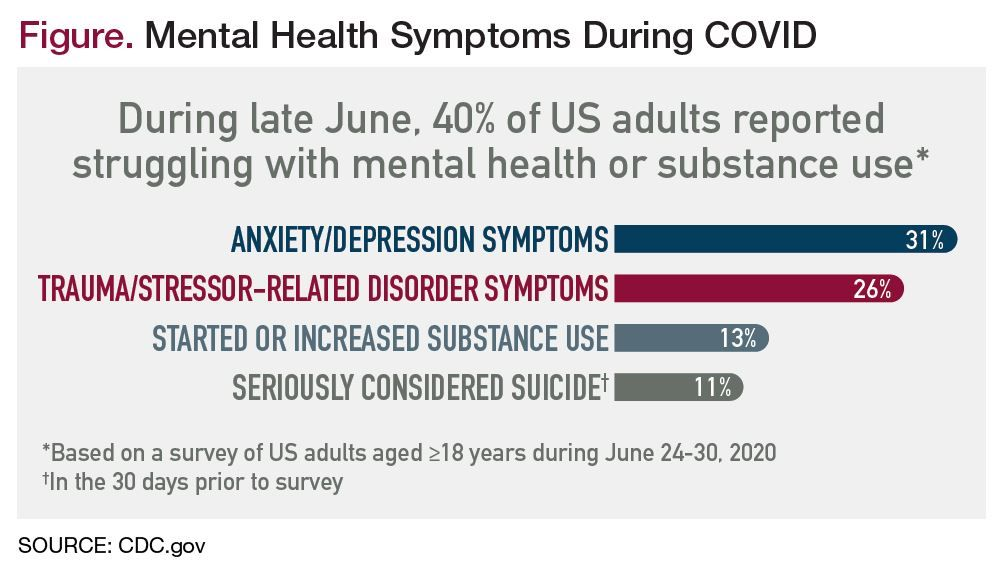 There's been a shift toward more focus on mental health and wellness as many people have been experience heightened anxiety during the pandemic.
