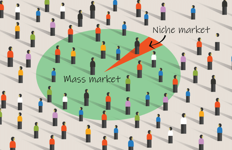 Need-to-Know Examples of Niche Markets (& 14 Ways to Find Your Niche)