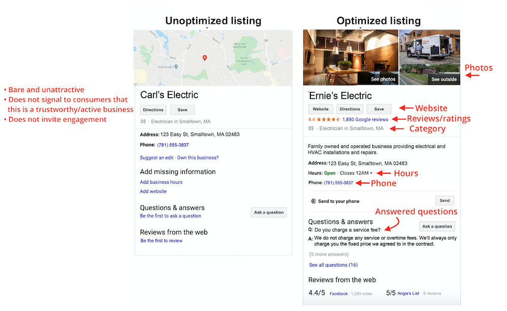 how-to-drive-more-traffic-to-your-website-optimized-vs-unoptimized.png
