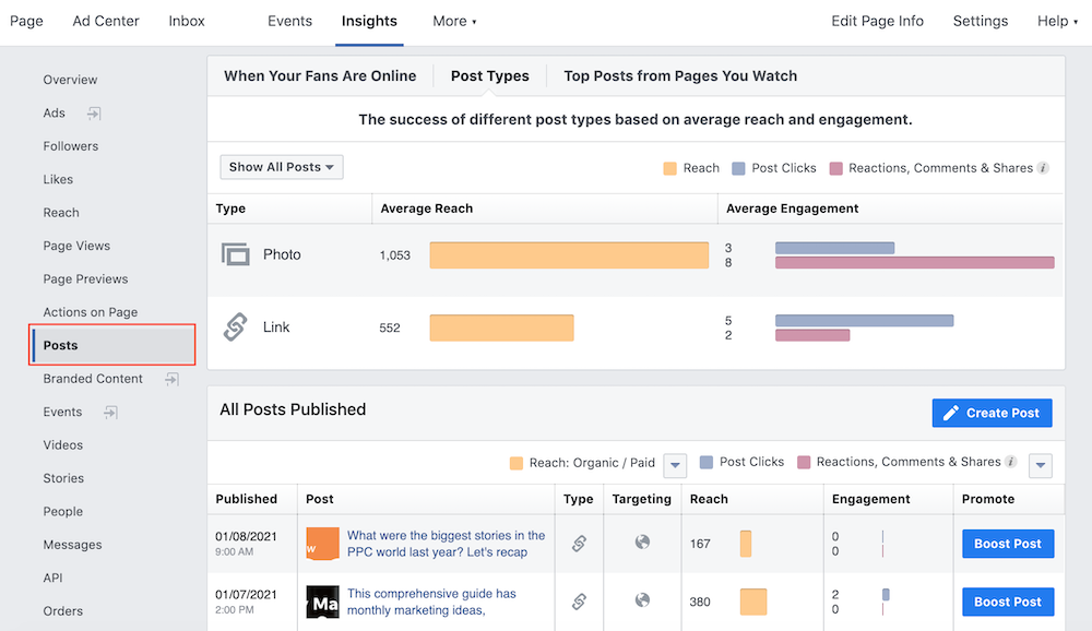 Use Post Insights on Facebook for your real estate social media.