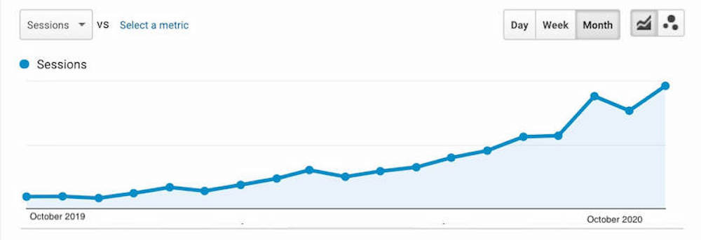 ways-to-drive-more-traffic-to-website-growth